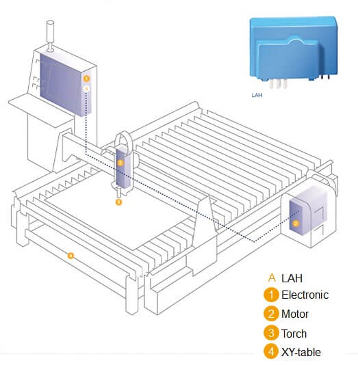 LEM welding application