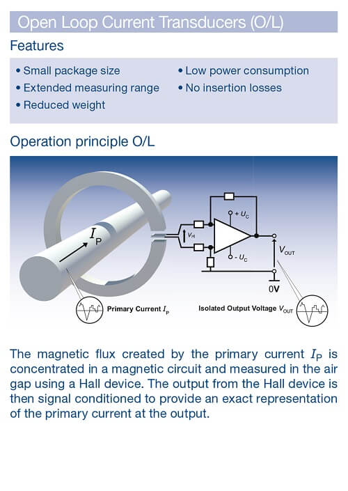 Open-Loop Current Transducers