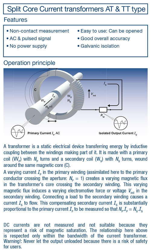 Split Core Current transformers AT & TT Type